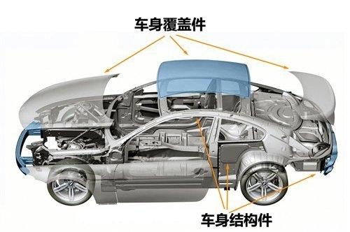 图解汽车底盘构造高清图片