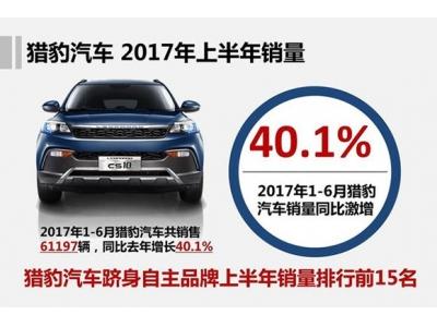 猎豹汽车跻身自主品牌销量TOP15