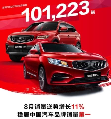 _【8月销量快讯】环比增长11%,吉利汽车8月销量101223辆200