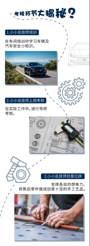新闻稿—重庆保利汽车-蒂一匠童招募中47