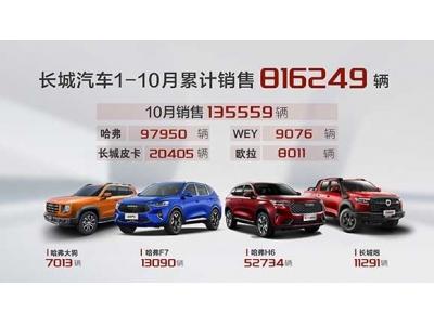 长城汽车10月销量再创新高